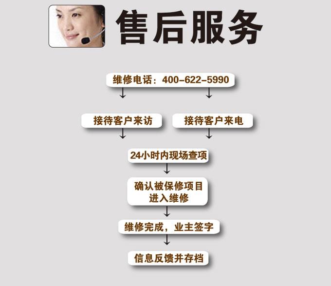 化妝品公司針對代理商服務流程